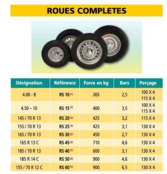 sale online top quality cheap sale Roues complètes Pam,Nautilus,Rocca RS 30 - France accastillage